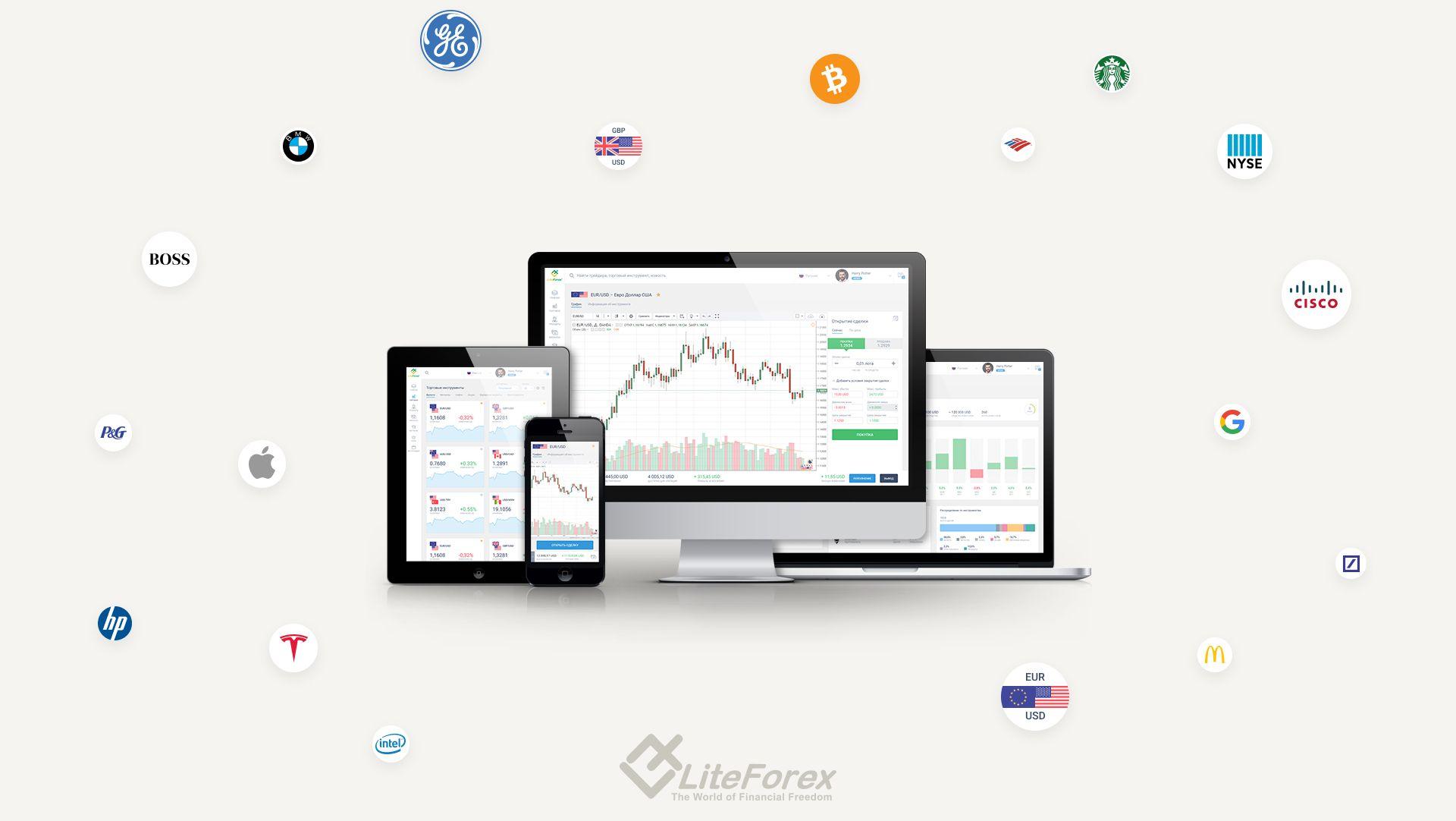 Neuer LiteForex-Kundenbereich jetzt verfügbar